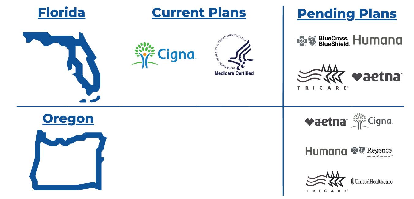 Participating insurance plans